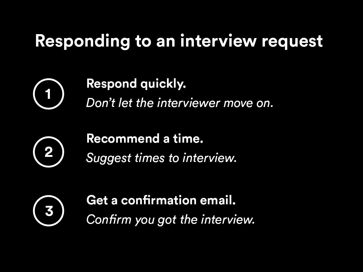 how to respond to an interview request