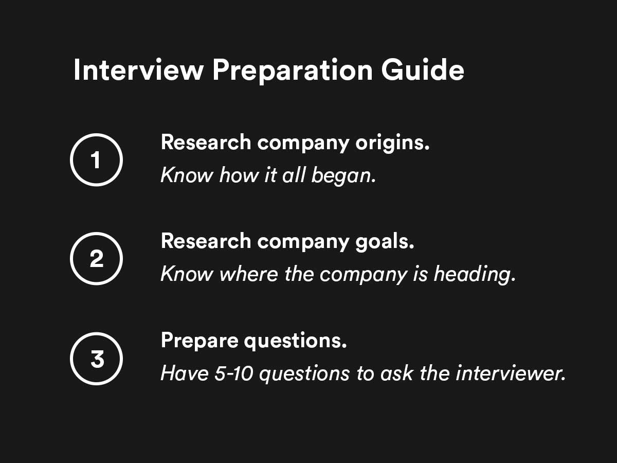 interview session preparation tips